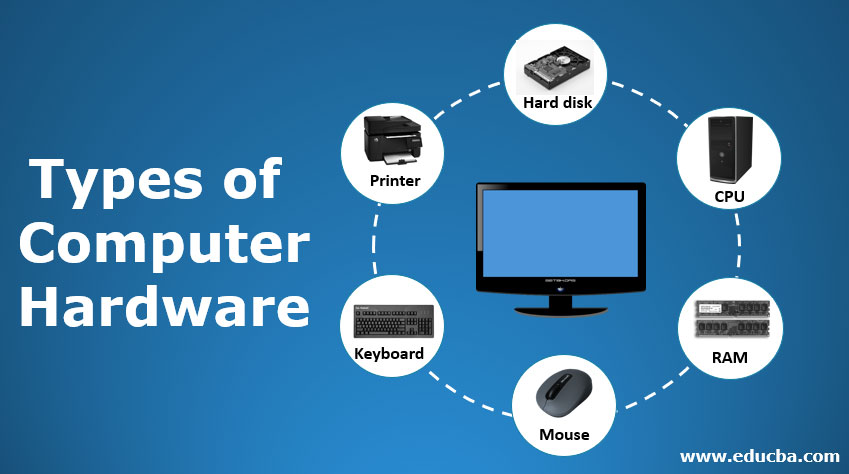 Types of Hardware and Functions