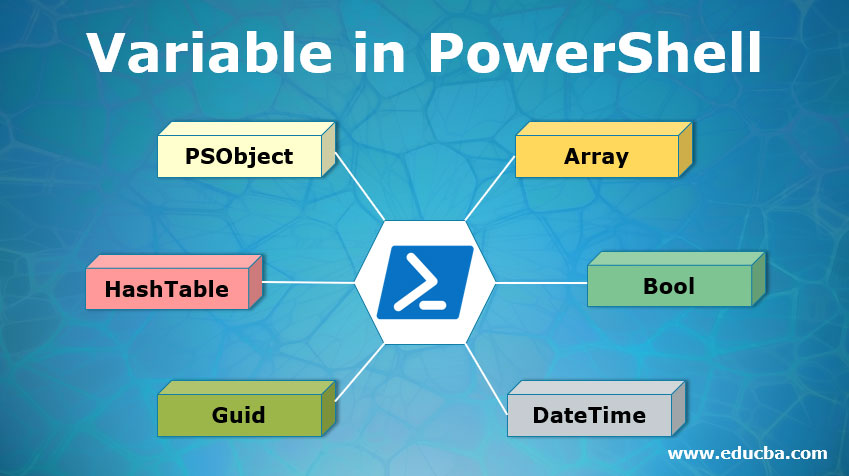Variable-in-PowerShell