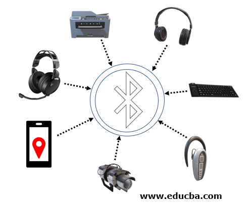Types of Bluetooth
