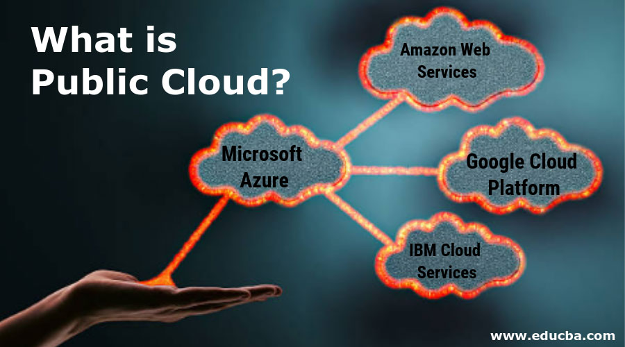 What-is-Public-Cloud