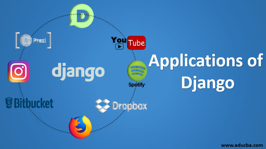 applications of django