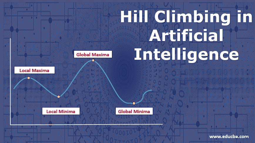 hill climing in artificial intelligence 3