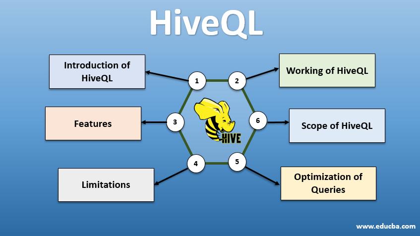 HiveQL