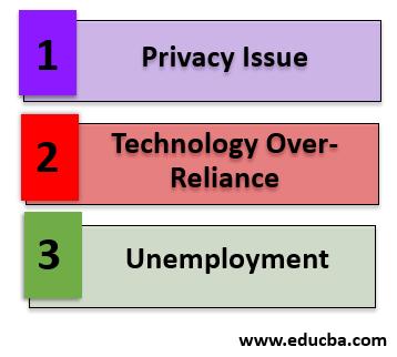 list of iot disadvantages