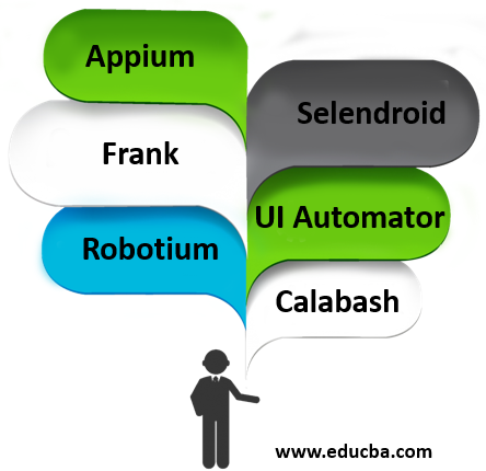 mobile automation tools