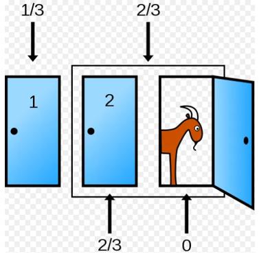 monty hall problem-3