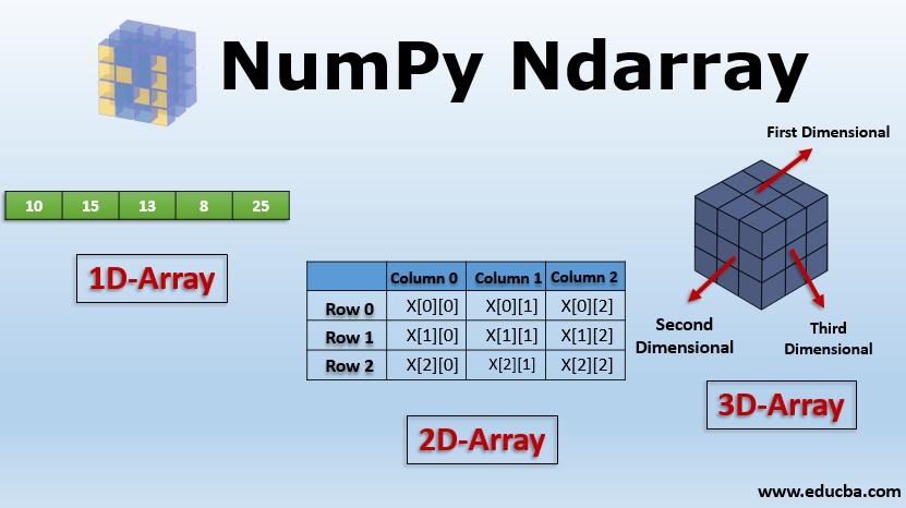 numpy ndarray