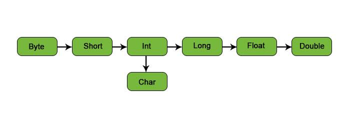 scala-data-types1