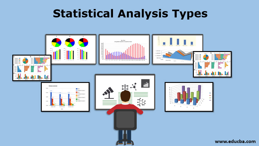 statistical analysis types