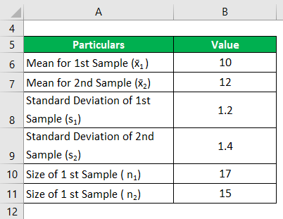 Calculate sample's statistics
