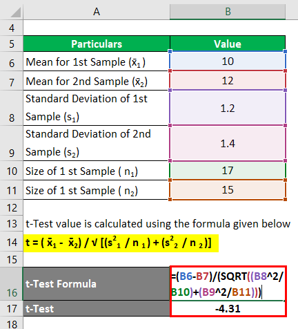 Calculation of t Value