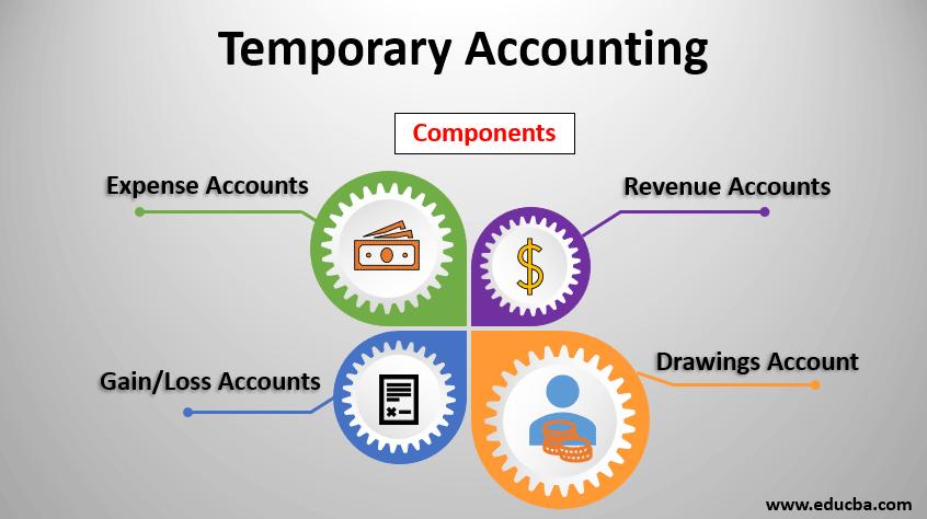 temporary account
