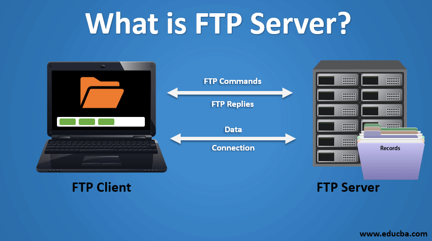 what is ftp server