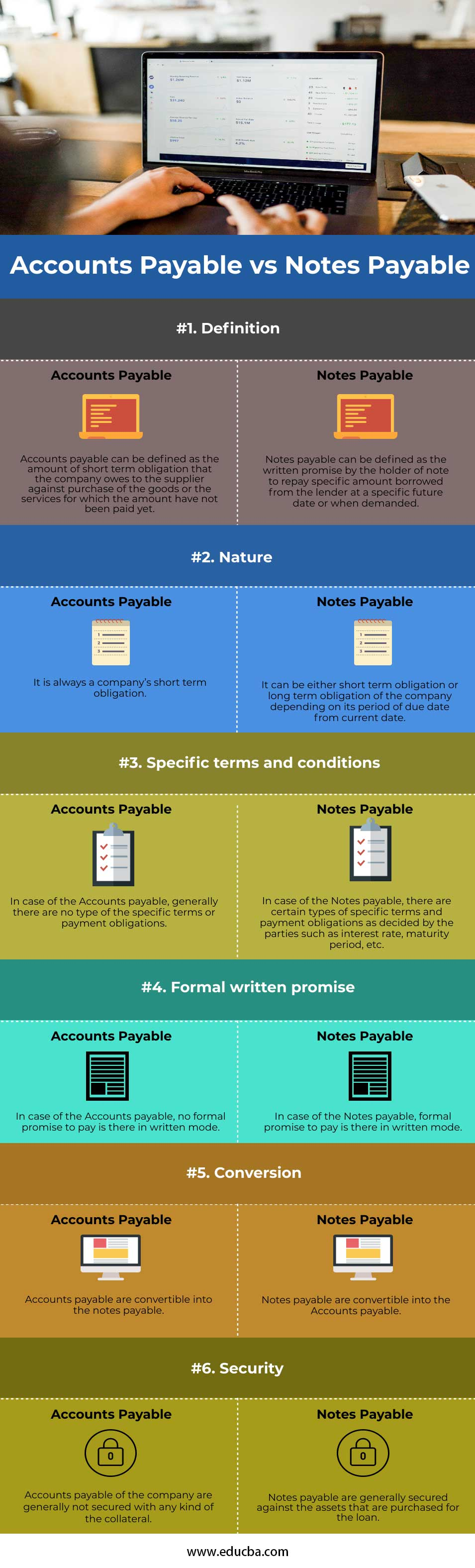 Accounts-Payable-vs-Notes-Payable-info