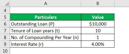 Term Loan