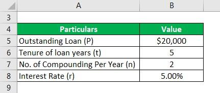 Amortized Loan Formula - 2..1