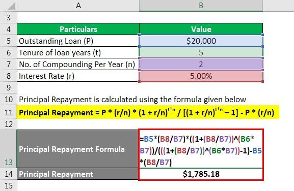Amortized Loan Formula - 2.2