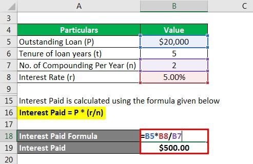 Amortized Loan Formula - 2.3