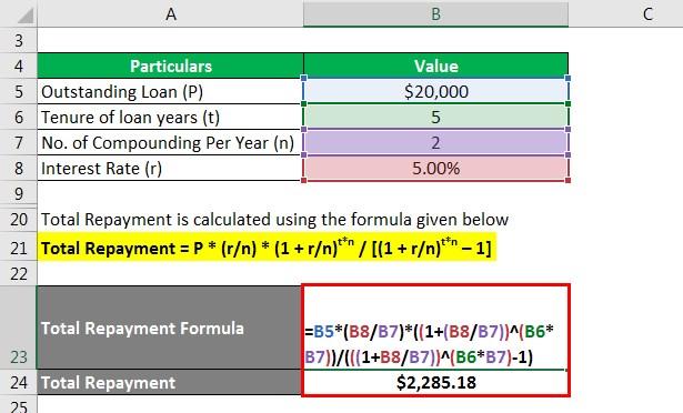 Amortized Loan Formula - 2.4