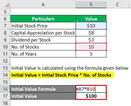 Annual Return Formula-1.2