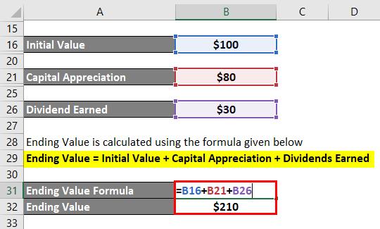 Ending Value -1.5