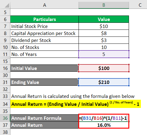 Annual Return Formula-1.6