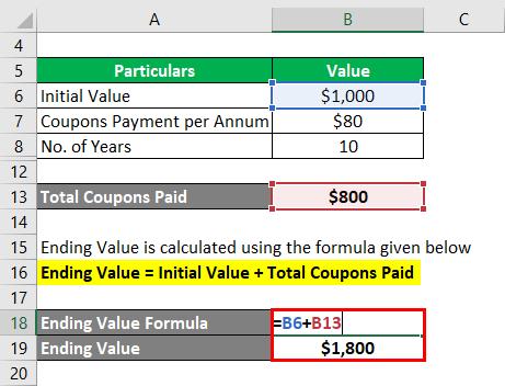 Ending Value-2.3