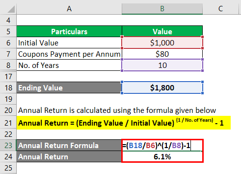 Annual Return Formula-2.4
