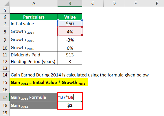Annualized Rate of Return Formula - 2