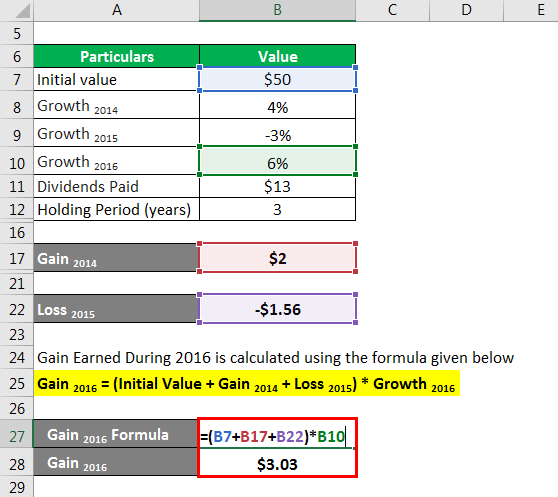 Gain Earned During 2016