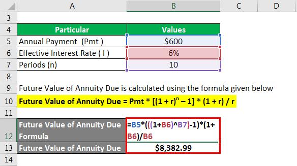 Annuity Due Formula - 1.2
