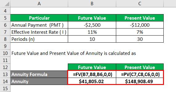 Annuity Due Formula - 2.2