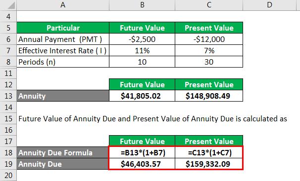 Annuity Due Formula - 2.3