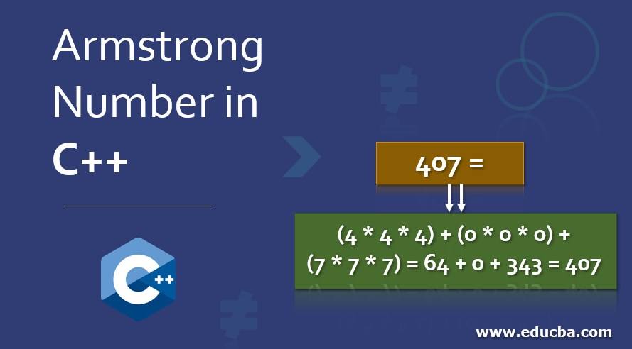 Armstrong Number in C++