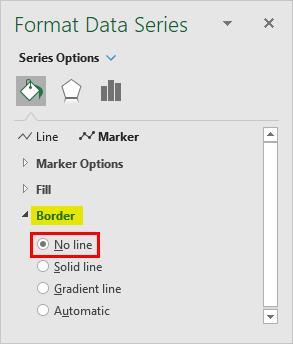Border-No line