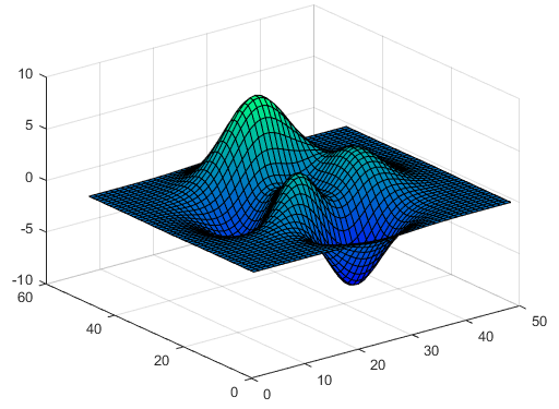 Colormap in Matlab output 1