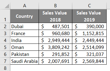 Comparison Chart in excel 1-1