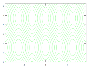 Contour plot in Matlab output 2