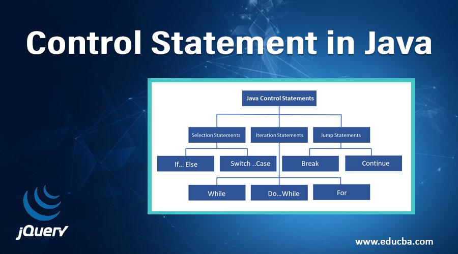 Control-Statement-in-Java