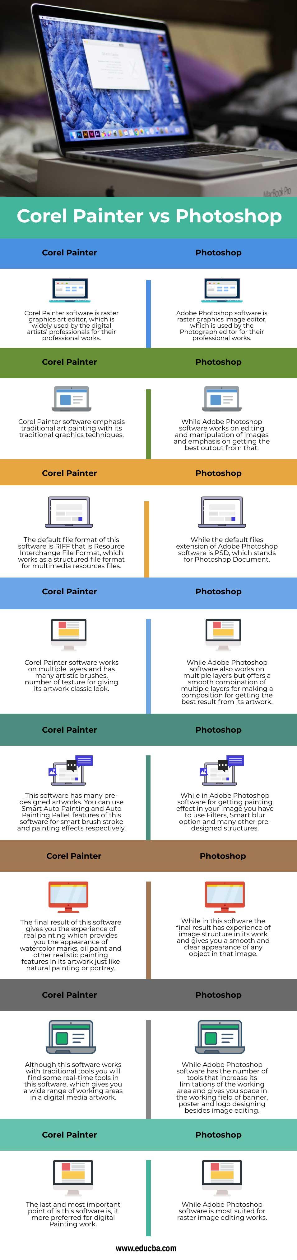 Corel-Painter-vs-Photoshop-info