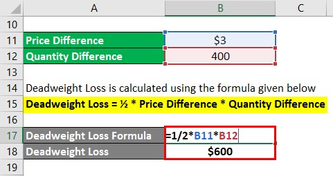Deadweight Loss Formula-1.2