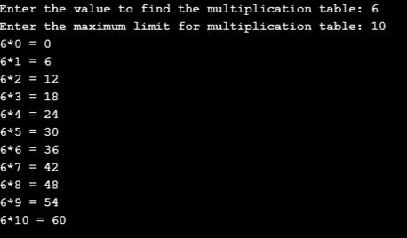 Do While Loop in C++ eg2