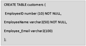 Employee Name