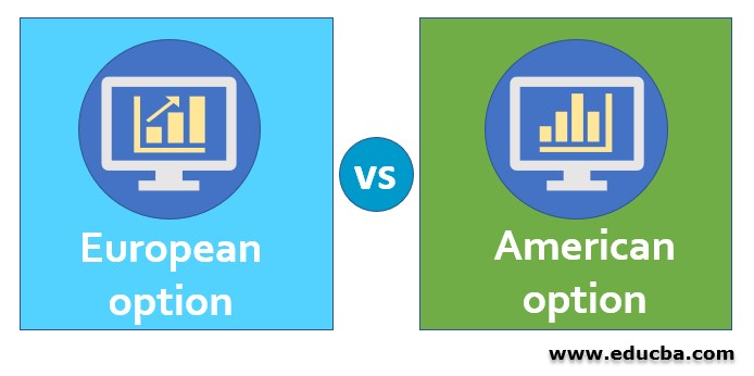 European-option-vs-American-option