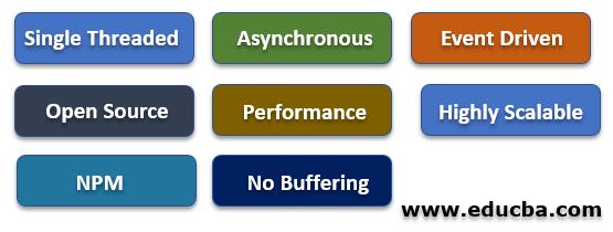 Features of Node.js 2