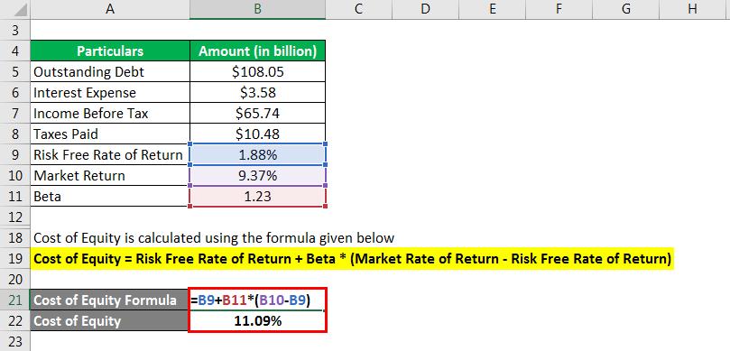 Financing Formula- 2.3