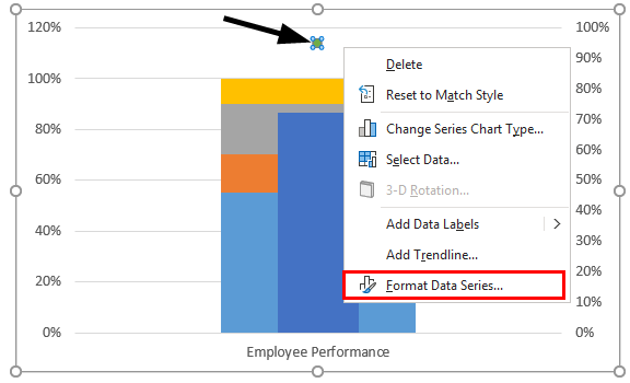 Format Data Series-Bullet Chart 1