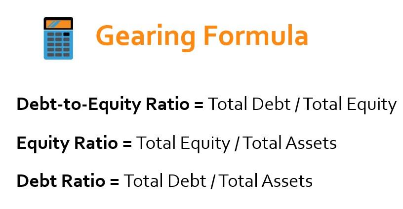 Gearing Formula