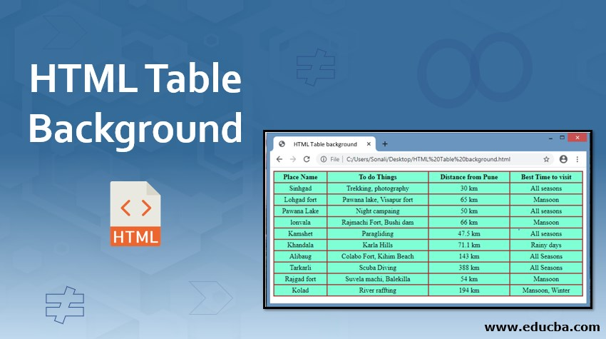HTML Table Background