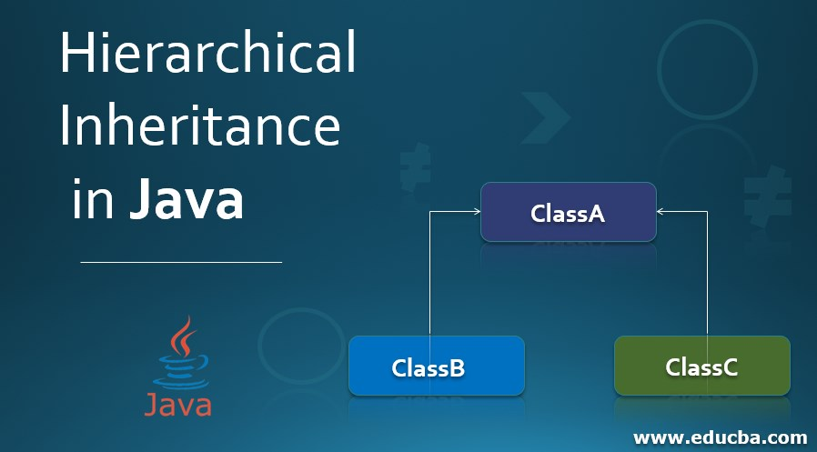 Hierarchical Inheritance in Java.jpg